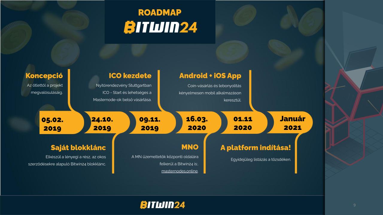 El Salvador kormánya $30 értékű ingyen Bitcoint adományoz minden felnőtt számára - MyCryptOption