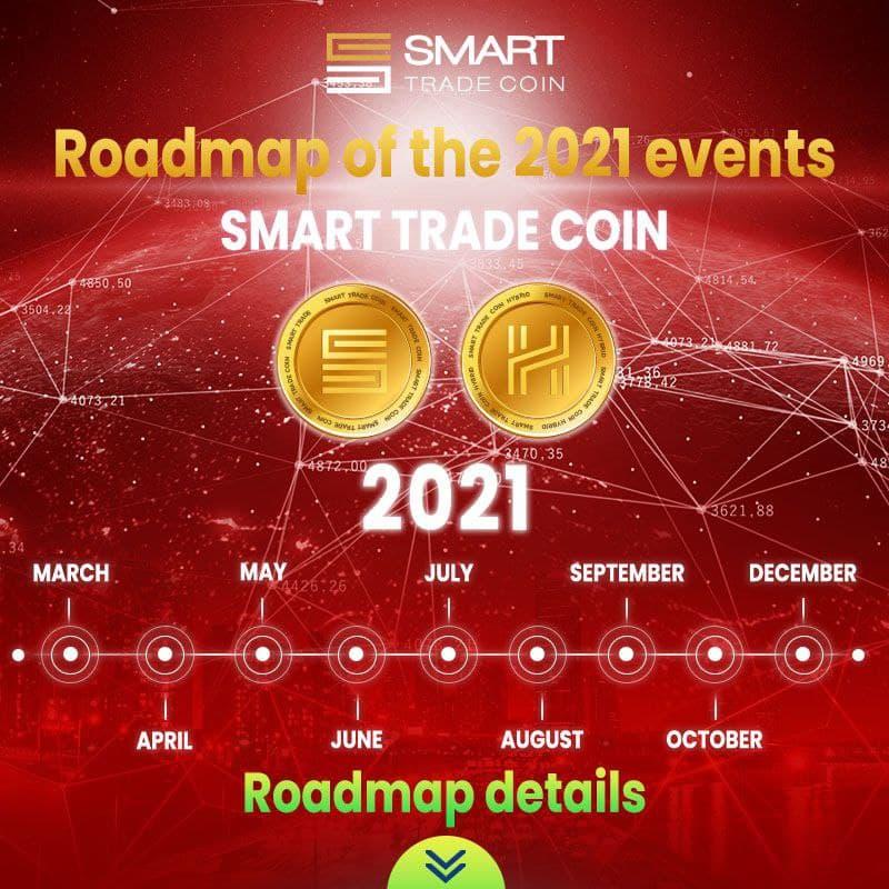 Smart Trade Roadmap